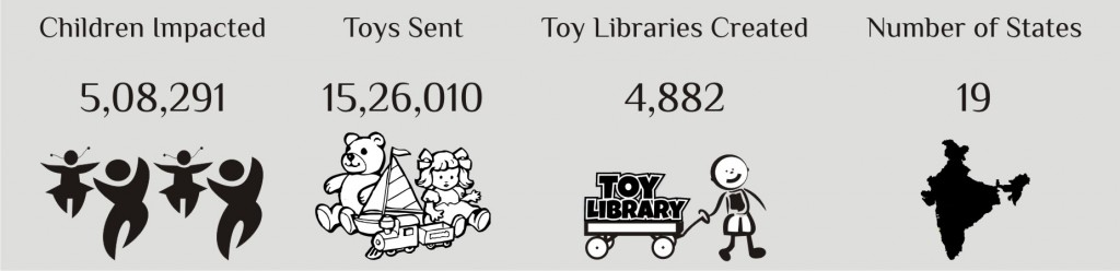 Toy Bank (2)
